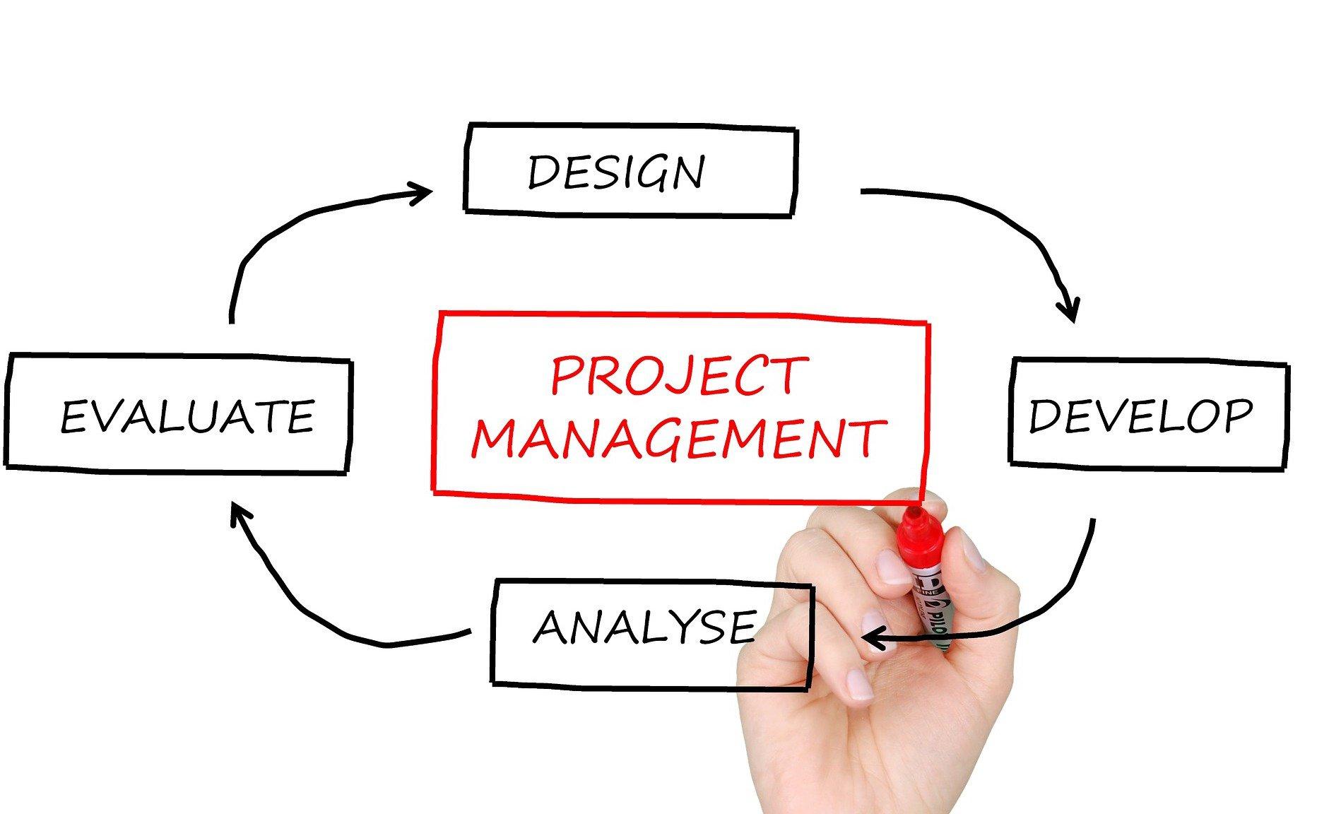 gestion de projet digital
