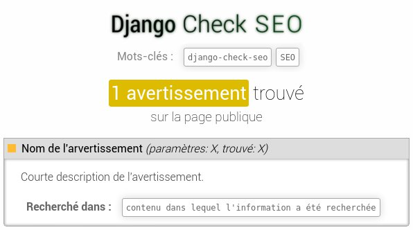 Warning SEO Checker