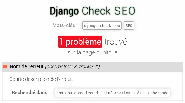 Error in SEO Checker